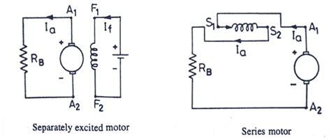 regenerative braking of dc series motor what is braking types of braking regenerative plugging
