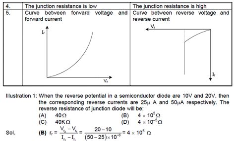 pn junction experiment class 12 pn junction diode class 12 notes 28 images cbse class 12 physics notes semiconductor