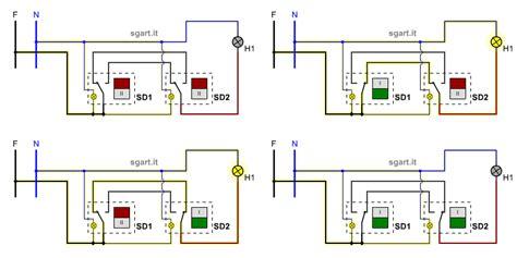 accensione di una lada da tre punti simulazione circuiti elettrici civili accensione da 2
