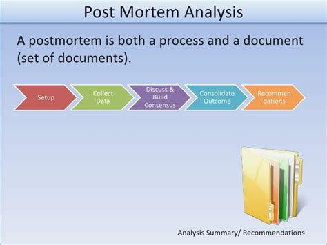 post mortem template powerpoint post mortem template powerpoint harddance info