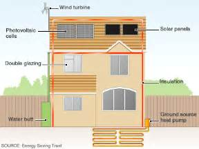 eco friendly house plans bbc news making your home a green house