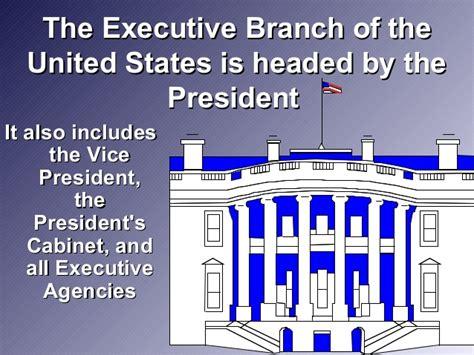 Executive Branch Cabinet The Executive Branch