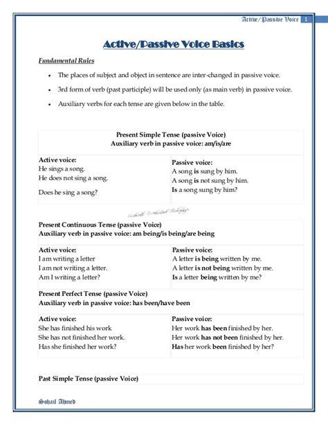 business letter active or passive voice keywords essay writing argumentative essay language