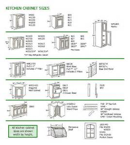 Standard Cabinet Sizes Kitchen 1000 Images About Cabinets On Traditional Overlays And Furniture