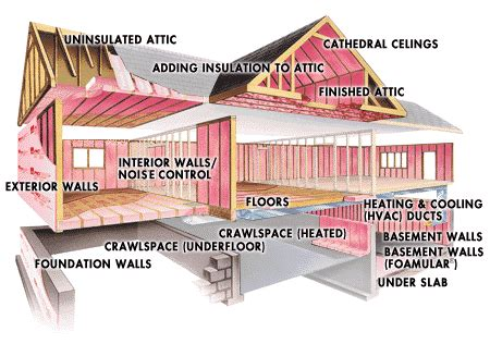 insulation diagram commercial construction products from veritas products