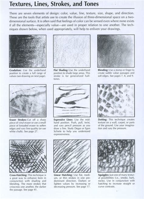 101 textures in graphite charcoal practical step by step drawing techniques for rendering a variety of surfaces textures books photos charcoal sketching techniques drawings gallery