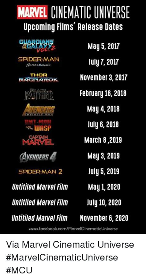marvel film upcoming 25 best memes about marvel cinematic universe marvel