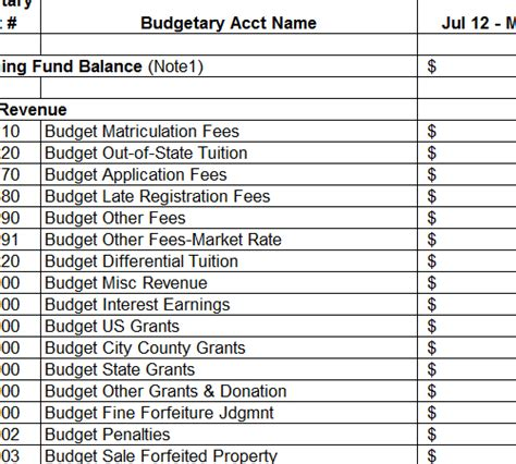 Miscellanious Budget Template Excel Municipal Budget Template