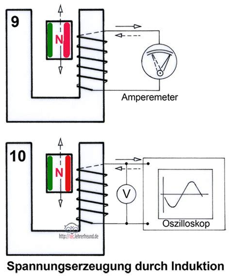 induktion wicklungen transformator tec lehrerfreund