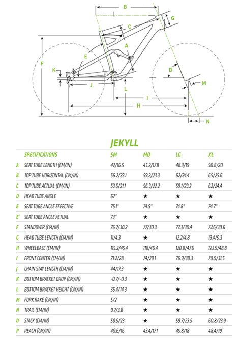 jekyll check layout cannondale frame size frame design reviews
