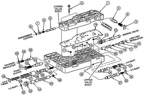 e40d transmission diagram e4od valve check location e4od get free image