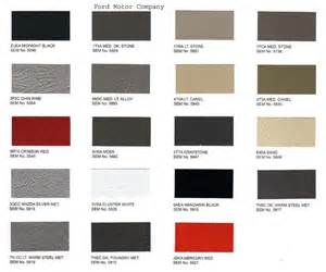 walmart paint color chart sem interior paint color chart pictures to pin on