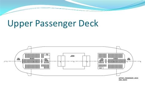 design concept validation concept design and validation of lng powered commuter ferry