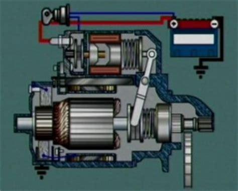 function of starter motor in engine jednoduch 225 diagnostika start 233 ru