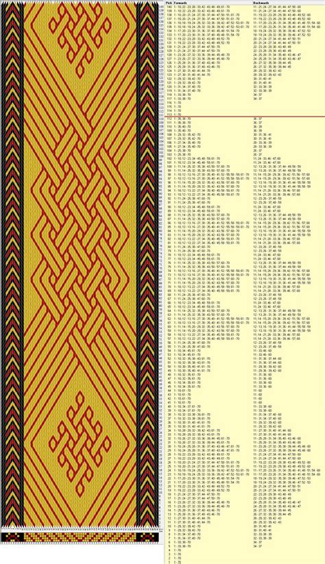 Weaving Is The Way Forward by 25 Best Ideas About Tablet Weaving Patterns On