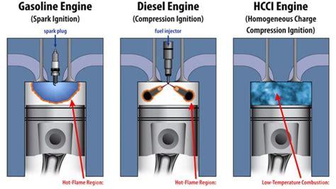 candele diesel nuovi motori mazda skyactiv