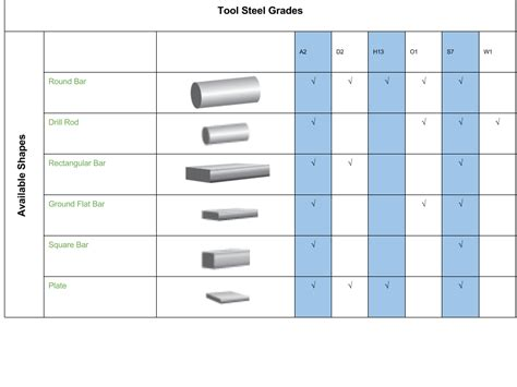 steel types and grades quot tool steel quot what of steel is it bladeforums