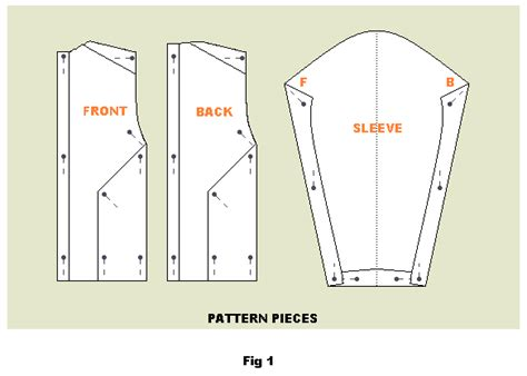jacket pattern making youtube lining open neck sweaters and jumpers pattern making