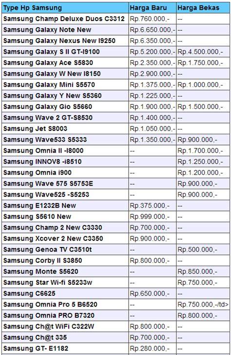 Daftar Kulkas Baru Samsung daftar harga smart phone samsung terbaru desember 2012 biduan dangdut