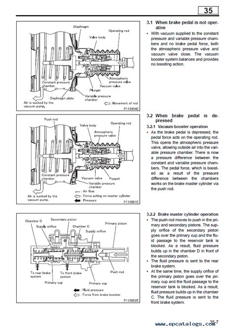 mitsubishi fuso repair manual mitsubishi fuso canter 5 australia shop manuals pdf