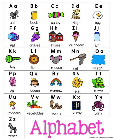 printable alphabet letters with pictures and words words that start with each letter of the alphabet letter