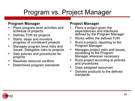 Supervisor Vs Manager Mba by Free Software Project Director Vs Program Manager