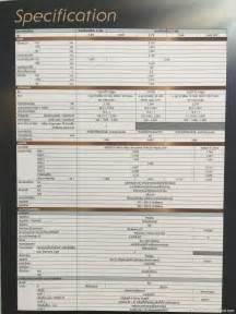 Fortuner Specs 2016 Toyota Fortuner Dimensions Indian Autos