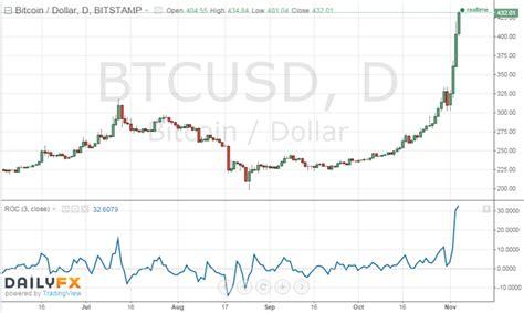 bitcoin euro conversione bitcoins euro bitcoin machine winnipeg
