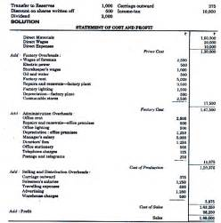 Cost Sheet Format For Manufacturing Company by Cost Elements Expenses And Statement Of Cost With Specimen