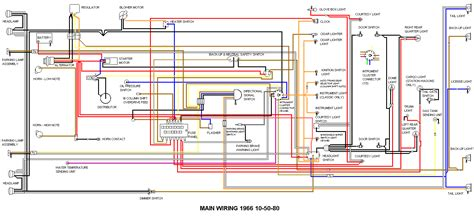 classic car wiring diagrams gooddy org