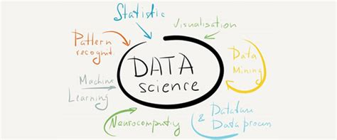statistics for data science leverage the power of statistics for data analysis classification regression machine learning and neural networks books data science applied to bpm bonitasoft community