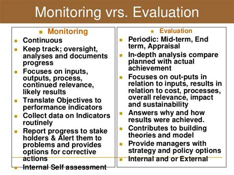 project monitoring and evaluation template monitoring and evaluation
