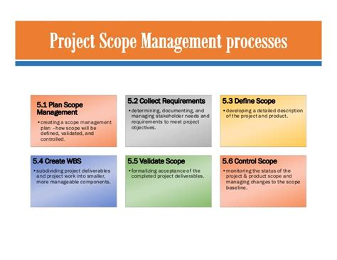 Mba In Power Management Scope by 05 Project Scope Management