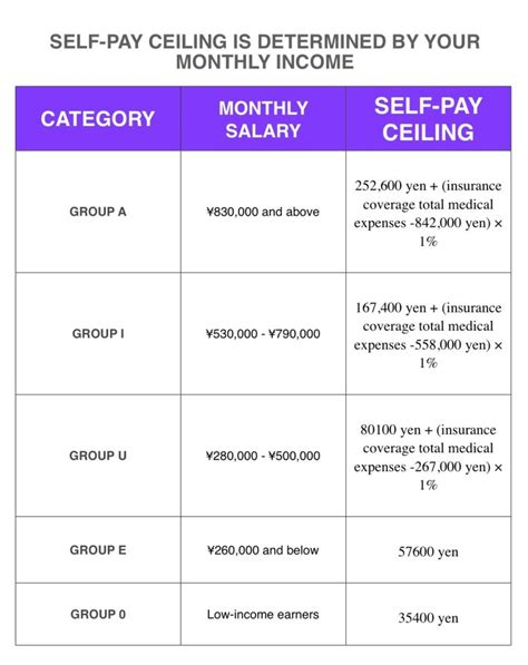 Salary Ceiling by What To Do If You Don T Enough Money To Cover Your