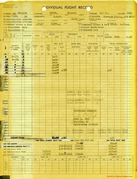 Flight Records Yellowairplane World War 2 Flight Records From The 318th Fighter In Ieshima