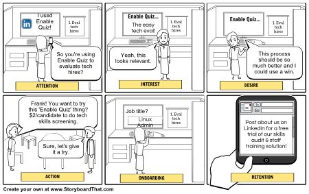 Agile Storyboard Template by Storyboarding Agile User Stories Storyboard By Alexcowan