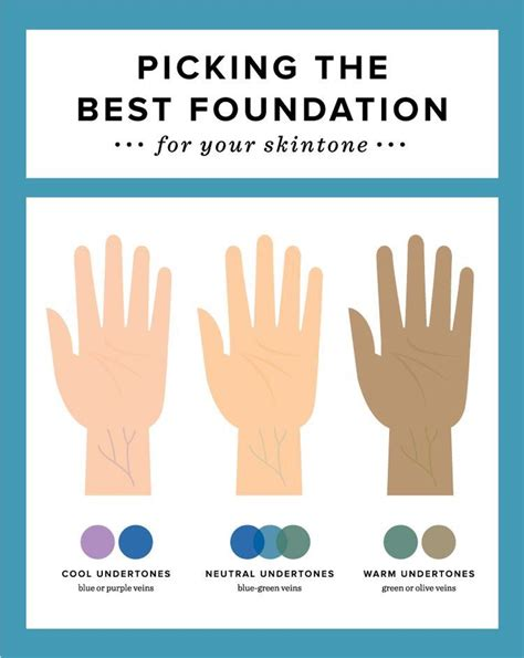 how to find your foundation color how to select the best foundation color theory find your