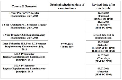 Jntuk Mba 3rd Sem Results 2016 by Jntuk All The Examinations Scheduled On 7th July 2016 Are