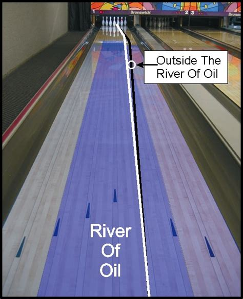 usbc blue pattern graph bowling lane oil pictures to pin on pinterest pinsdaddy