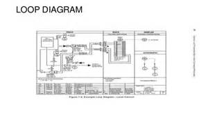 simple electrical loop diagram simple free engine image for user manual