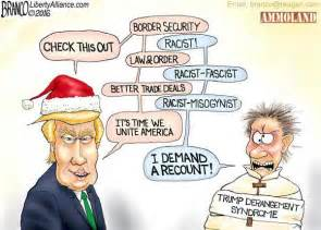 Image result for trump disrangement syndrome