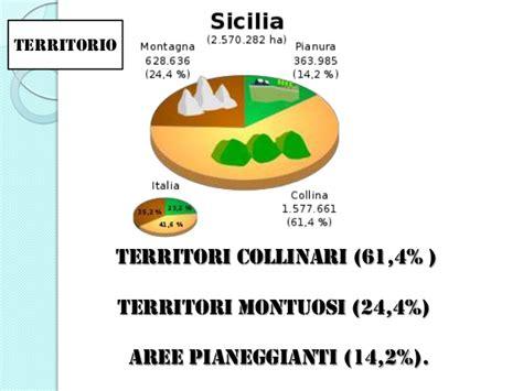 lavoro sicilia trova lavoro sicilia seodiving