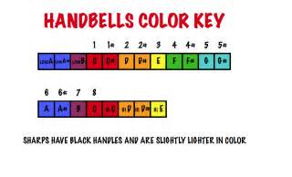 Galerry music for colored bells