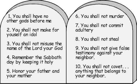 10 Commandments Coloring Pages For Kids Ten Commandments Printable Template