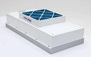 hepa fan filter unit cleanroom fan filter units fan powered hepa clean room