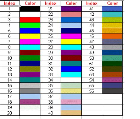 vba interior color vba tips tricks colorindex coloring excel sheet cells