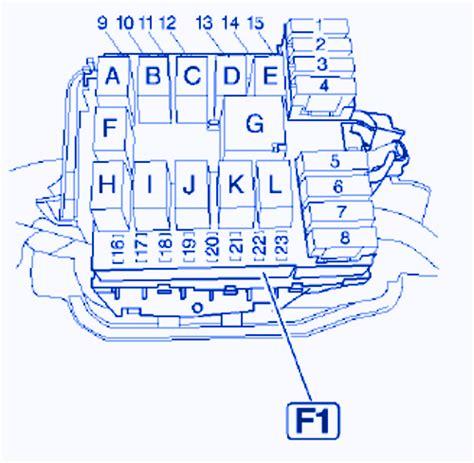 2013 Fiat Fuse Diagram Schematic Symbols Diagram Fiat Ducato 2013 Mini Fuse Box Block Circuit Breaker Diagram 187 Carfusebox