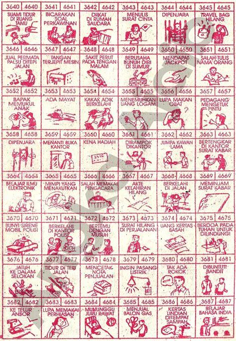 buku mimpi  togel erek erek terlengkap  bergambar