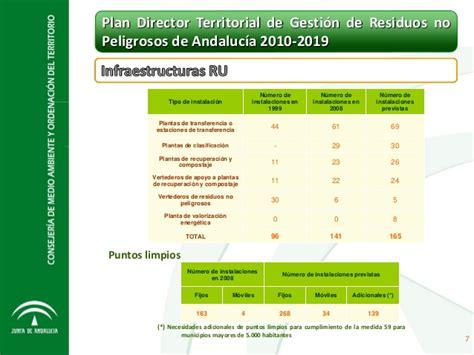 clear layout en español presentaci 243 n 1 direcci 243 n general de prevenci 243 n y calidad