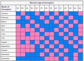 chinese calendar boy or prediction calendar